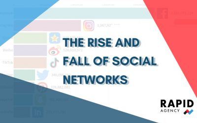 The Rise and Fall of Social Networks