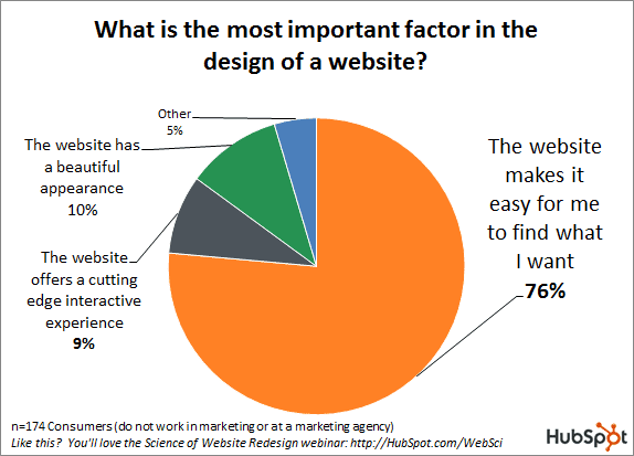 How to Improve UX for Northern Irish Websites Think as a User